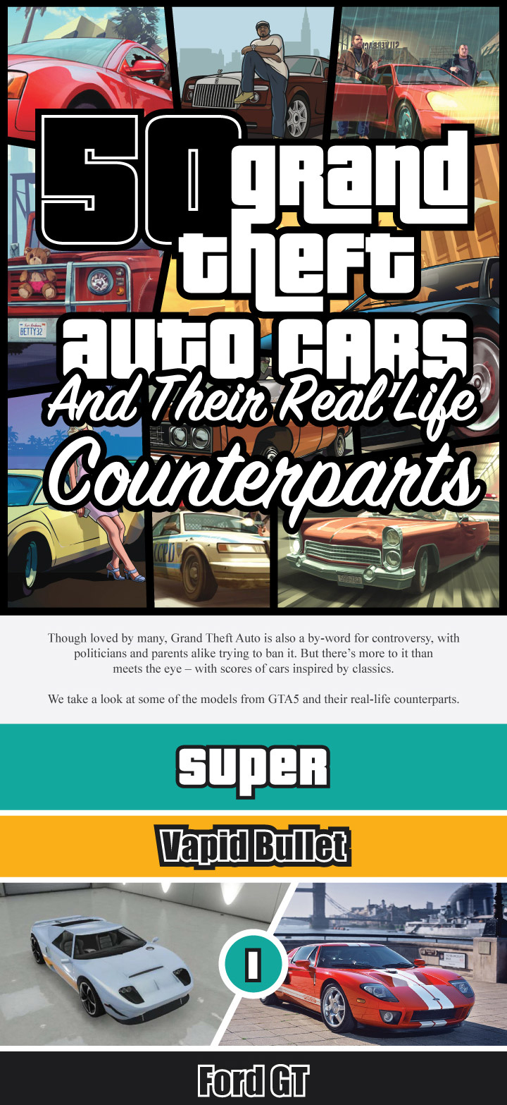 GTA-V-REAL-LIFE-CARS