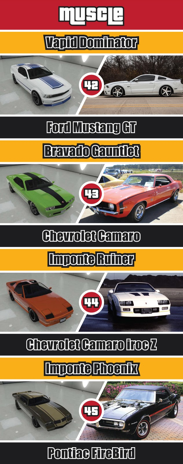 Gta V Cars And Their Real Life Counterparts Infographic Carhoots