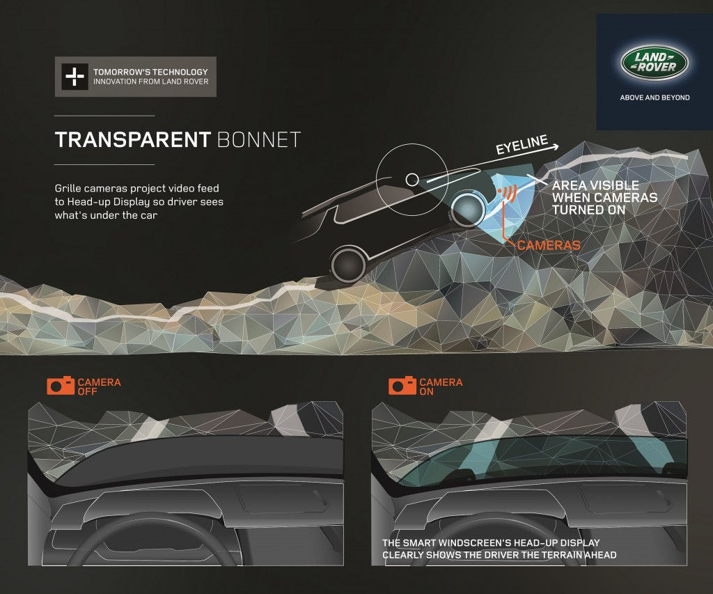 land-rover-discovery-vision-concepts-transparent-hood-technology_100463101_l