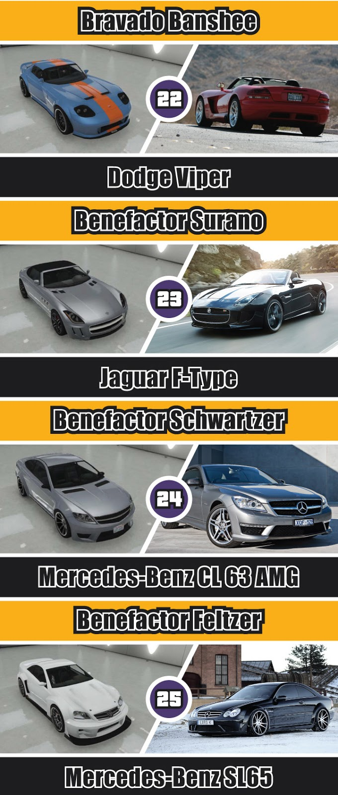 GTA V Cars and Their Real-Life Counterparts (INFOGRAPHIC ...