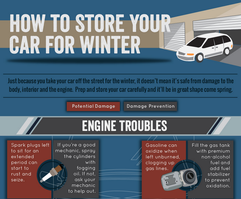 how to store a car during winter infographic carhoots. Black Bedroom Furniture Sets. Home Design Ideas